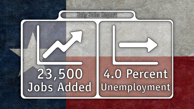 TWC July Texas Labor Data showing 23,500 jobs added and 4.0 percent unemployment